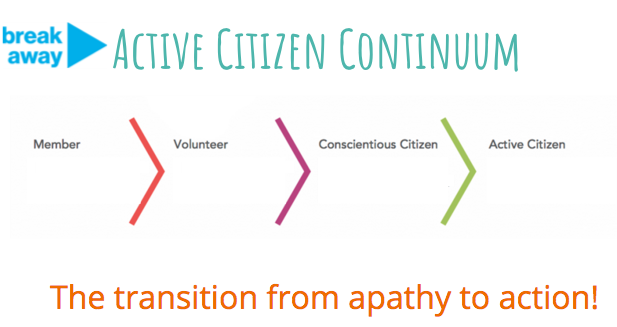 ACTIVE CITIZENSHIP 1