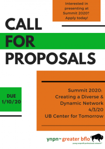 Call for Proposals Summit 2020